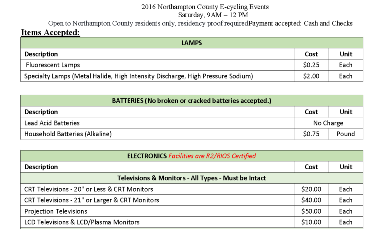 ECycling Fees1