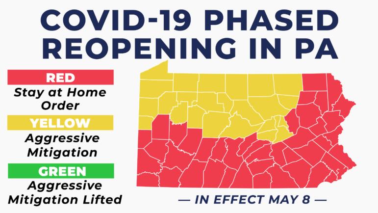 Reopen Pennsylvania