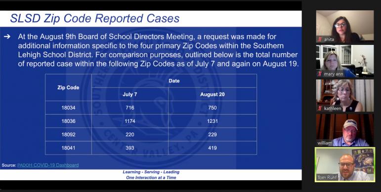 Southern Lehigh School Board Mask Mandate